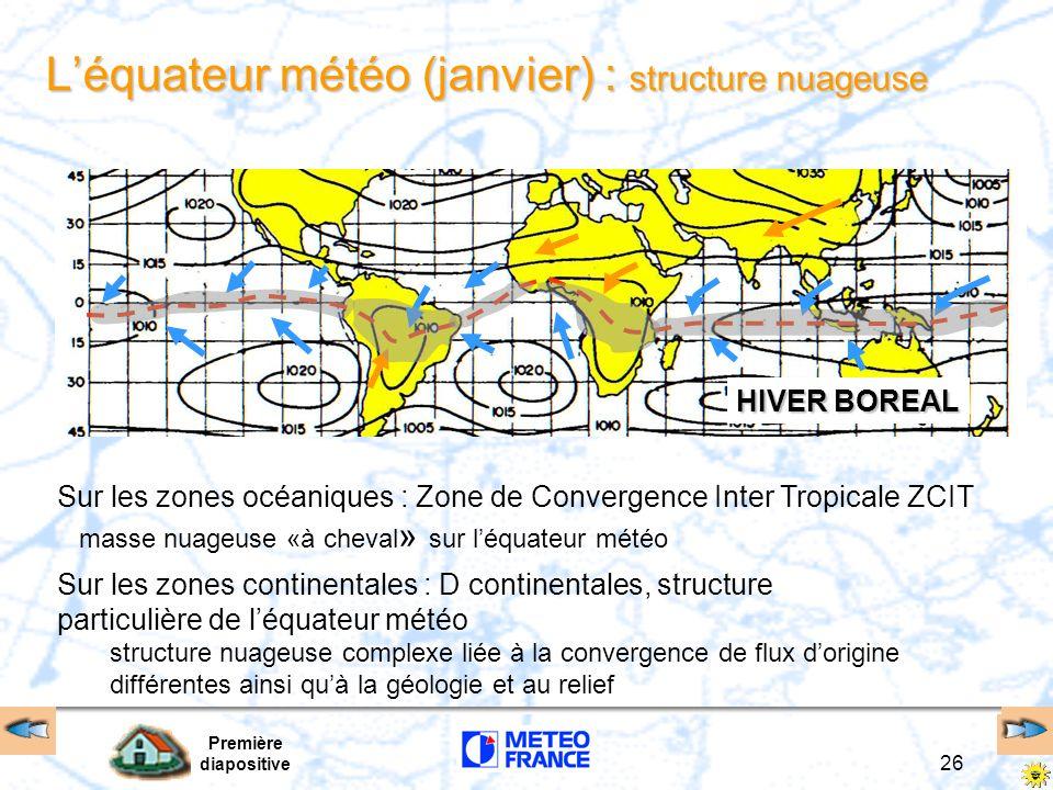 L'équateur météo (janvier) : structure nuageuse