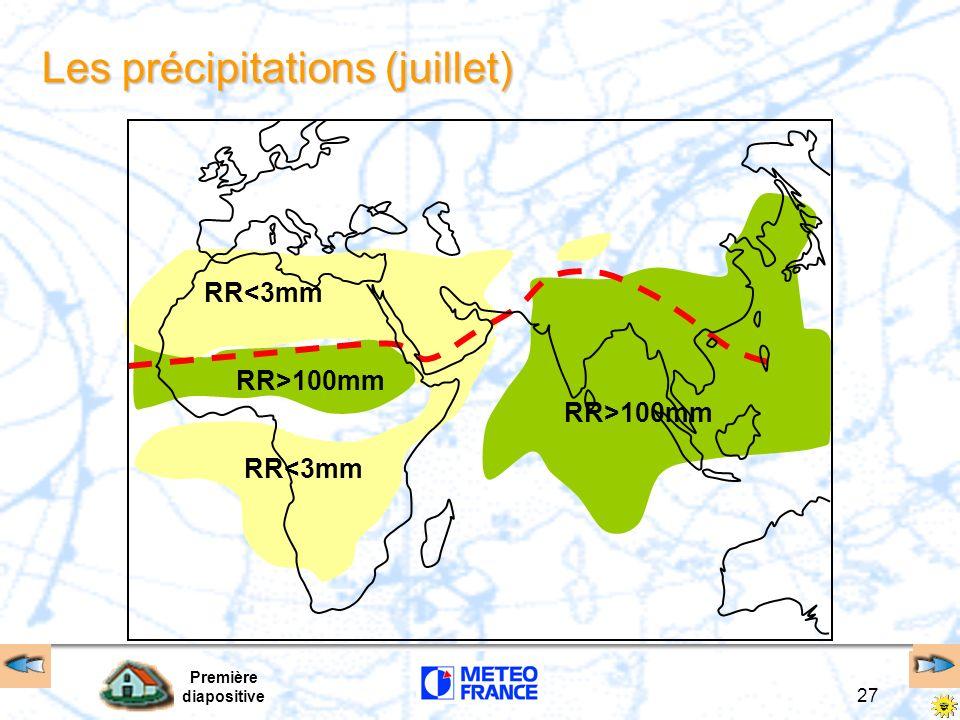 Les précipitations (juillet)