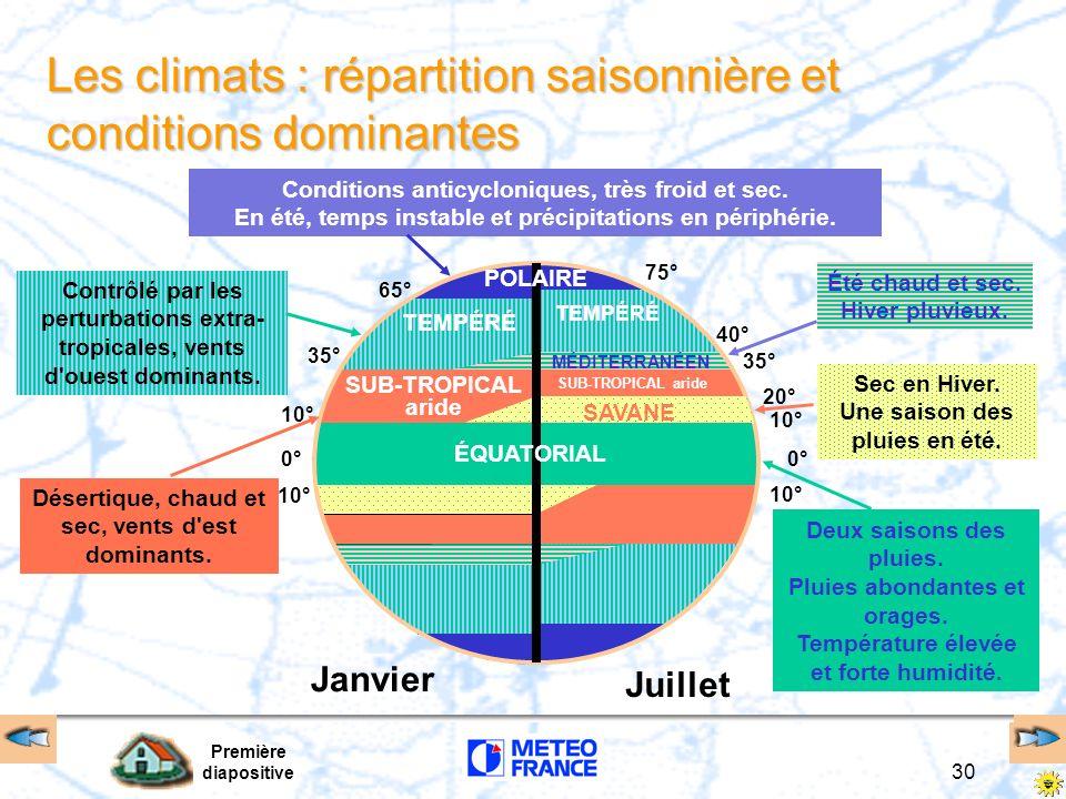 Les climats : répartition saisonnière et conditions dominantes