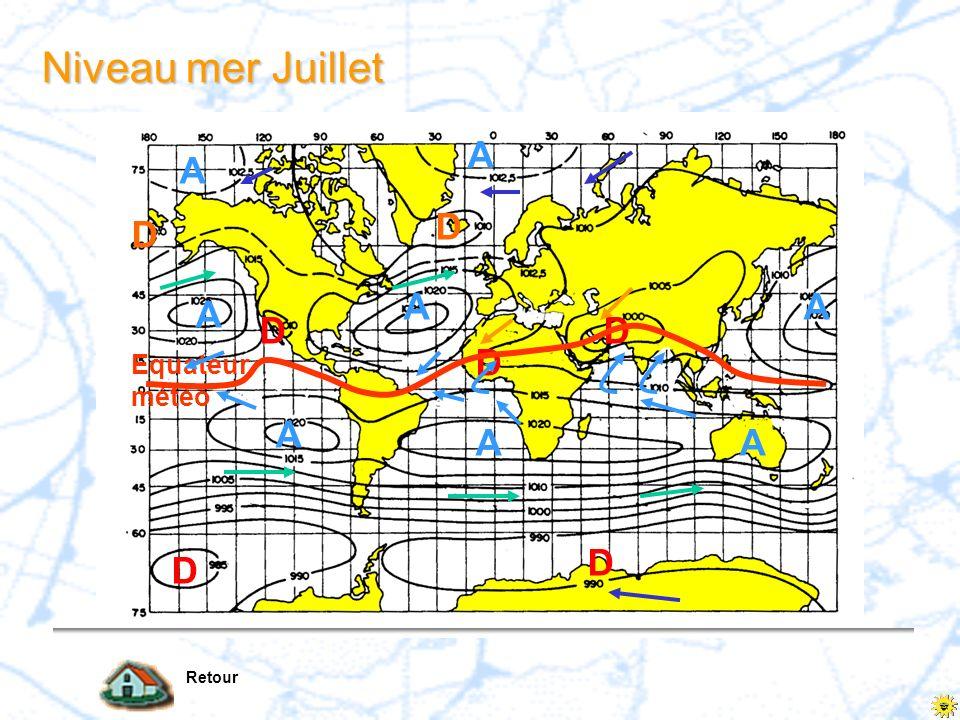 Niveau mer Juillet A D A D Equateur météo Retour