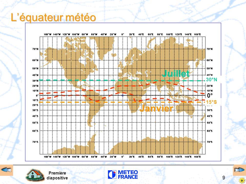 L'équateur météo Juillet 30°N 0° 15°S Janvier