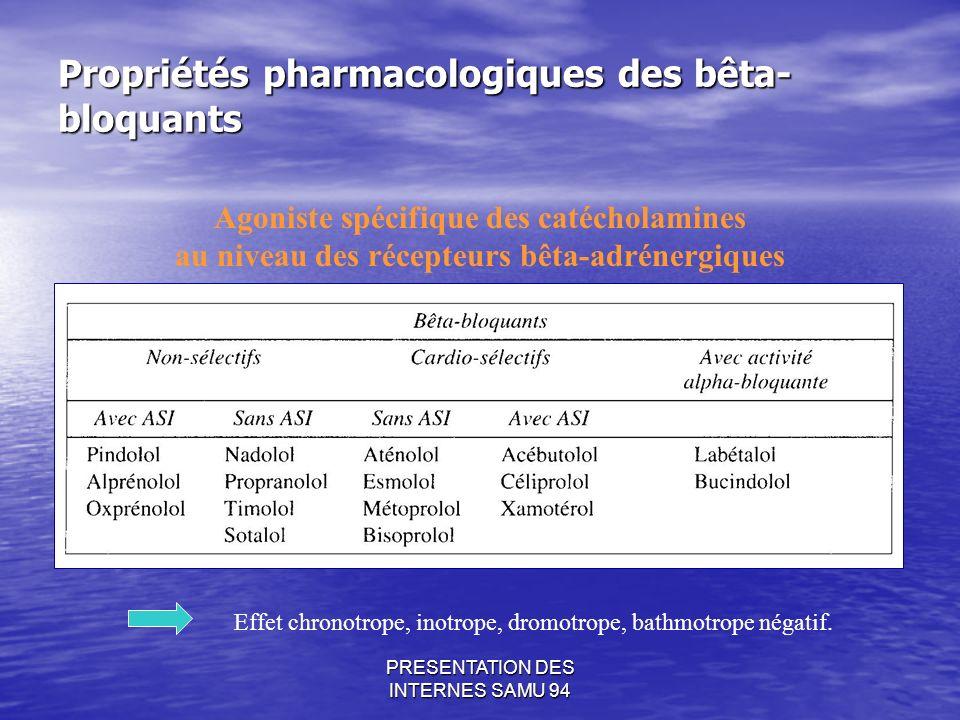 Propriétés pharmacologiques des bêta-bloquants