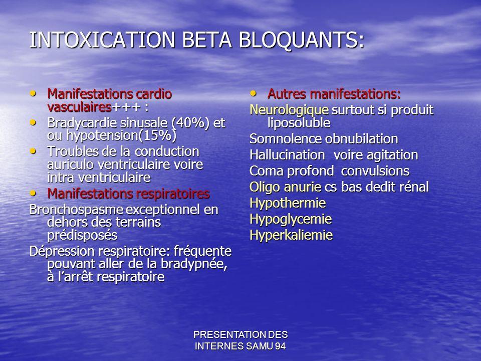 INTOXICATION BETA BLOQUANTS: