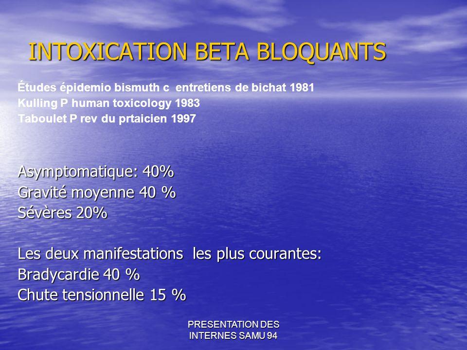 INTOXICATION BETA BLOQUANTS
