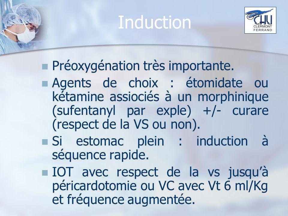 Induction Préoxygénation très importante.