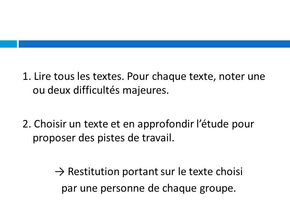 → Restitution portant sur le texte choisi