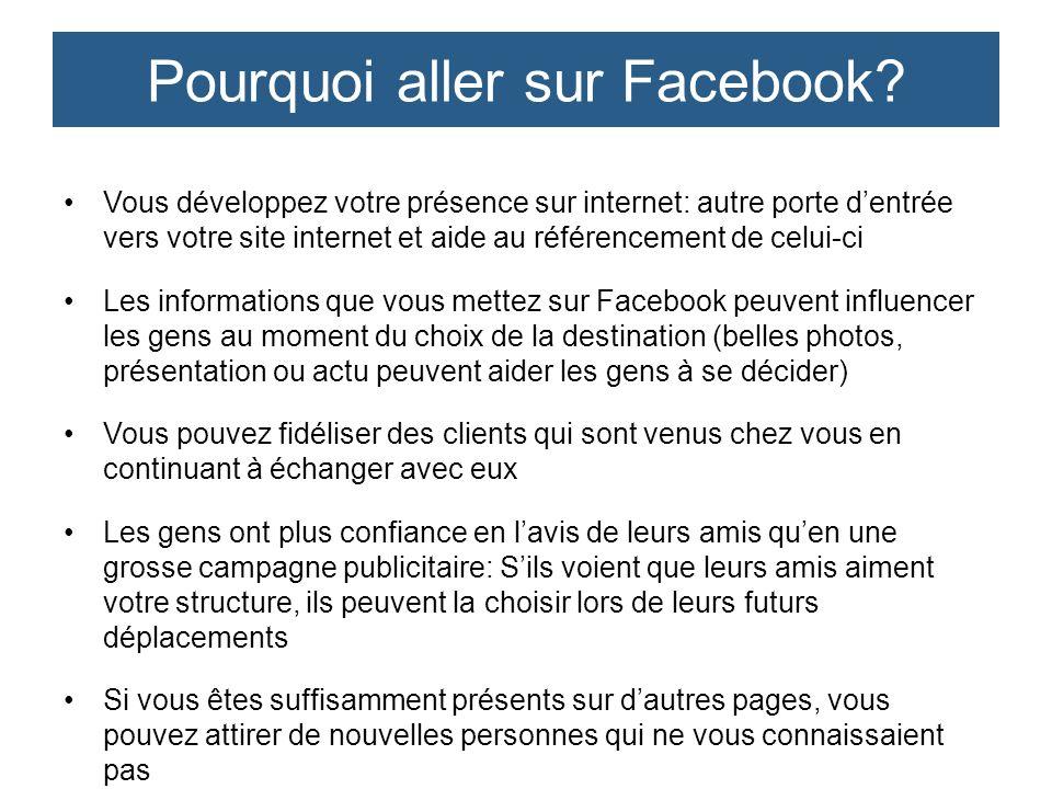 Pourquoi aller sur Facebook