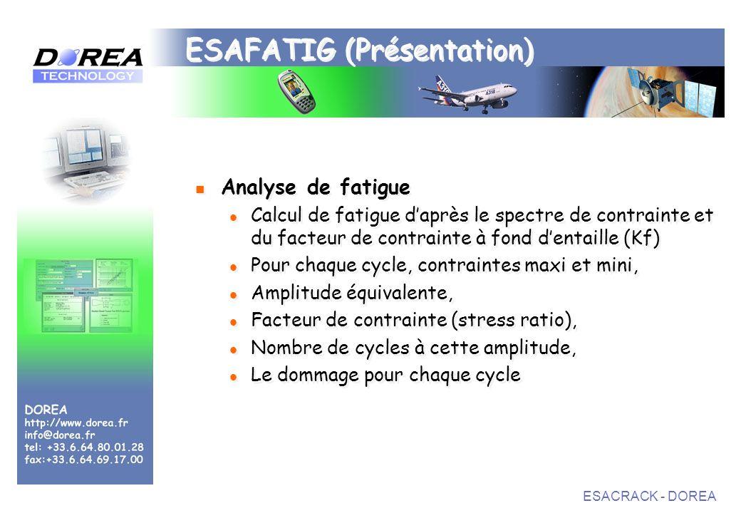 ESAFATIG (Présentation)