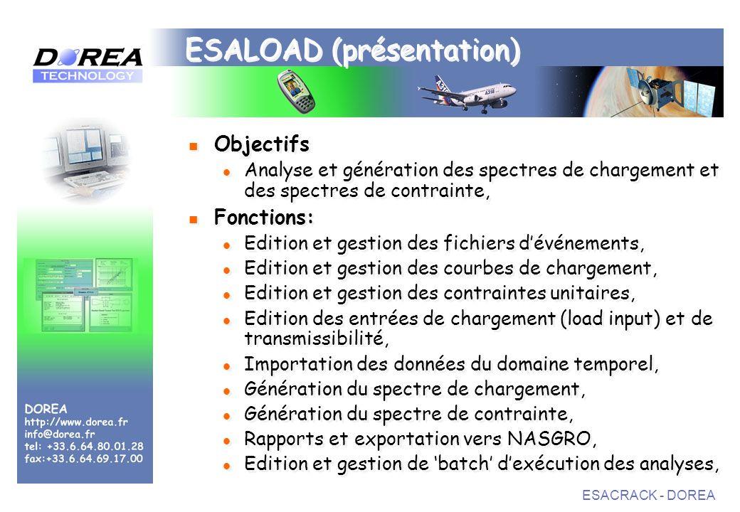 ESALOAD (présentation)