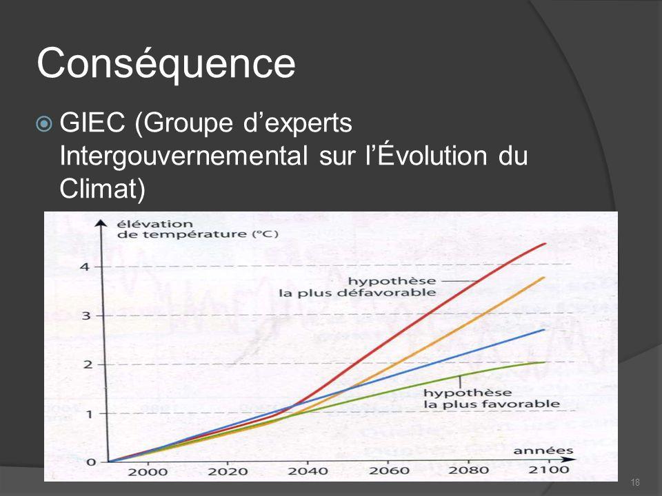Conséquence GIEC (Groupe d'experts Intergouvernemental sur l'Évolution du Climat) 18