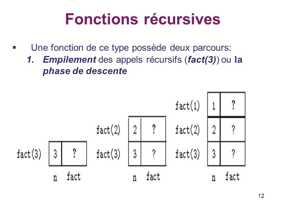 Fonctions récursives Une fonction de ce type possède deux parcours: