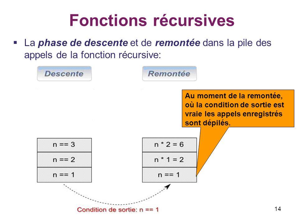 Fonctions récursives La phase de descente et de remontée dans la pile des appels de la fonction récursive: