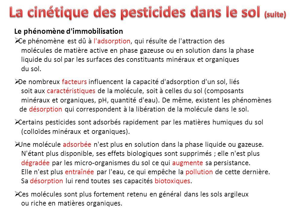 La cinétique des pesticides dans le sol (suite)