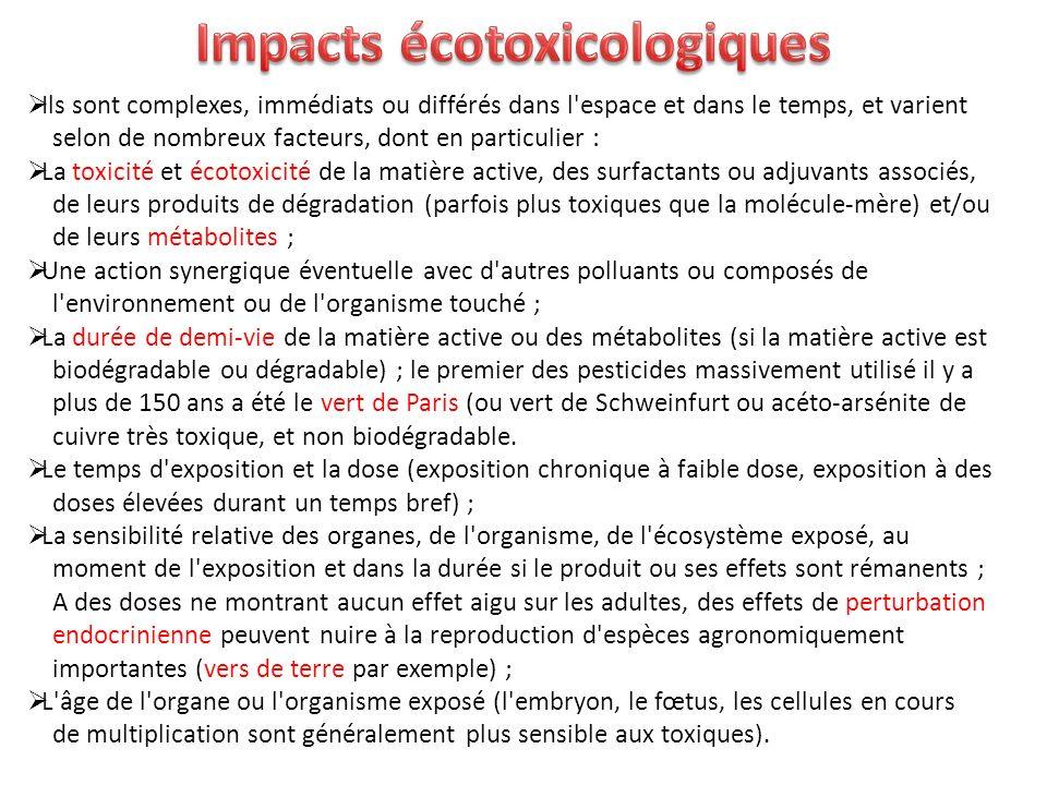 Impacts écotoxicologiques