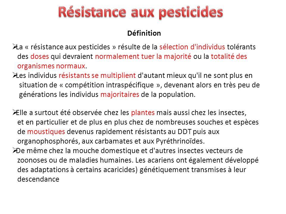 Résistance aux pesticides
