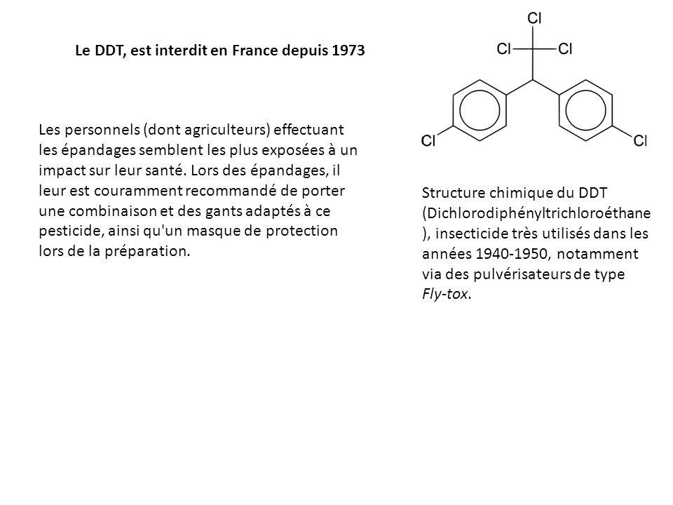 Le DDT, est interdit en France depuis 1973