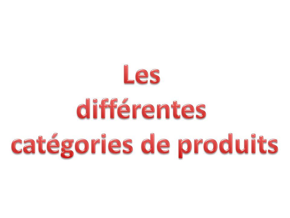 catégories de produits