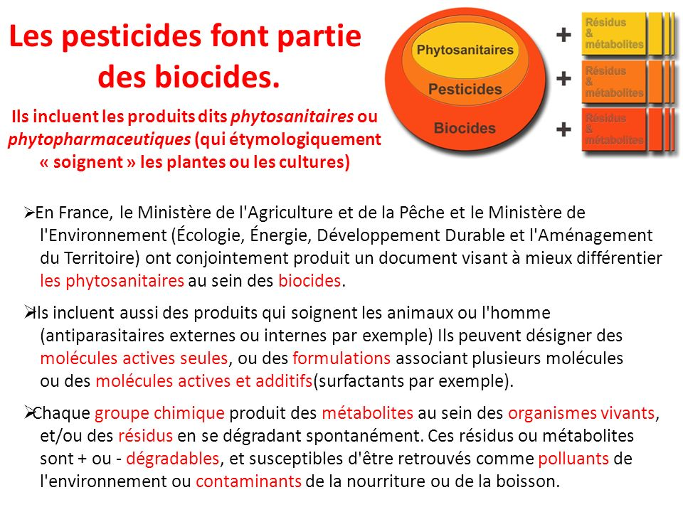 Les pesticides font partie