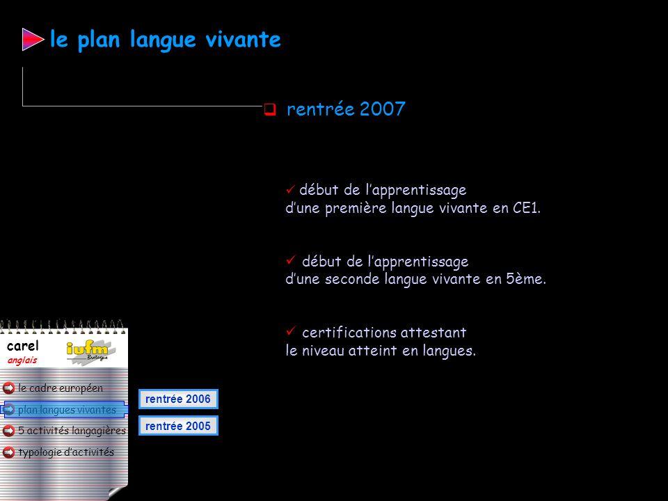 le plan langue vivante rentrée 2007