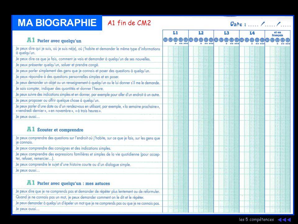 MA BIOGRAPHIE A1 fin de CM2 les 5 compétences 