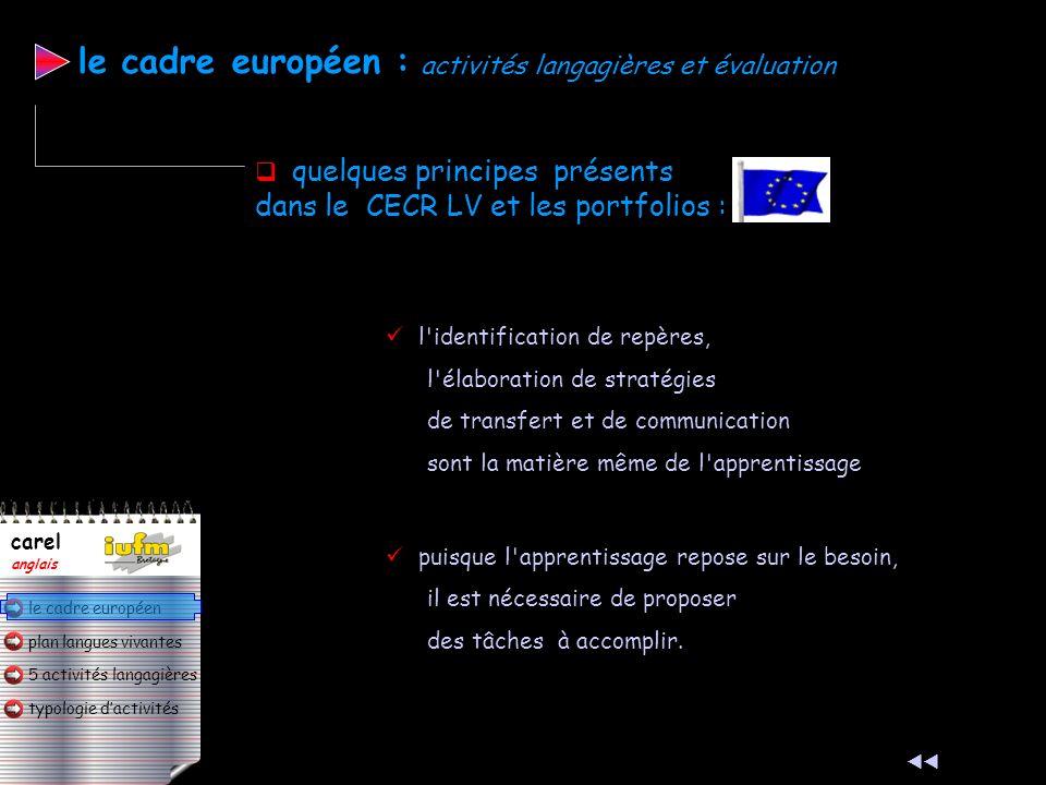 le cadre européen : activités langagières et évaluation
