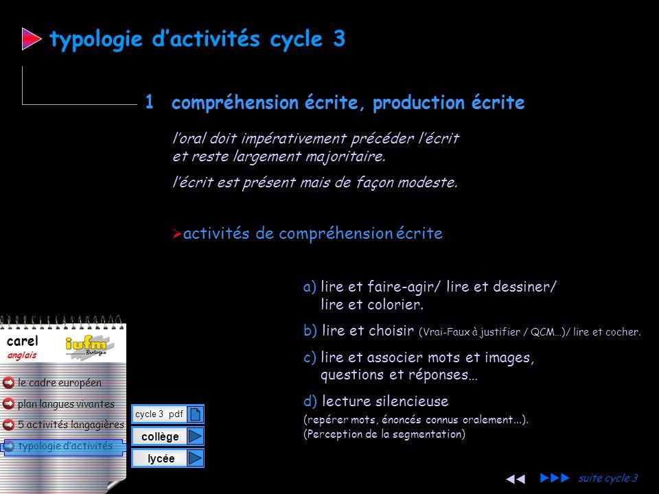typologie d'activités cycle 3