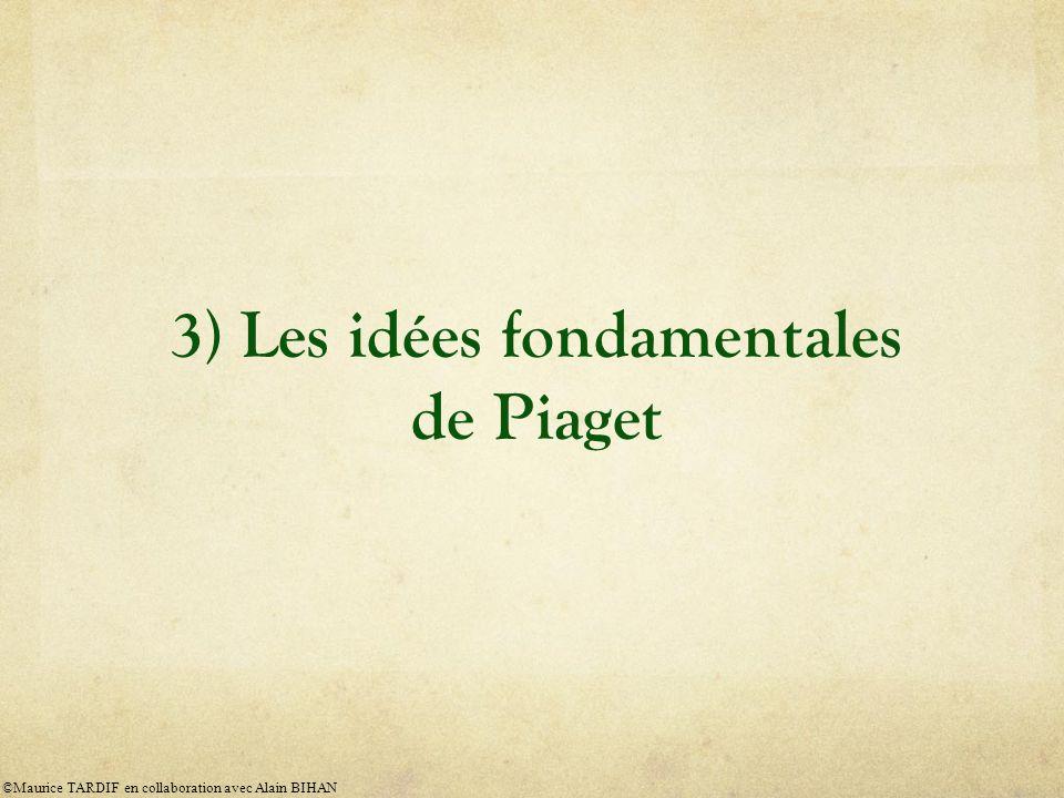 3) Les idées fondamentales de Piaget