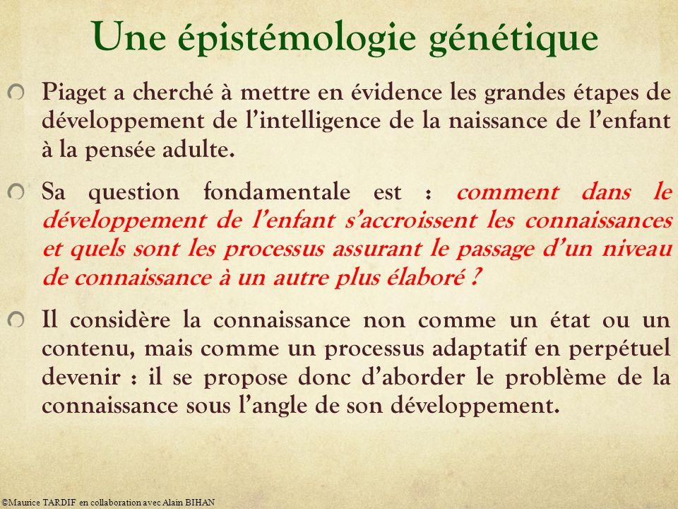 Une épistémologie génétique