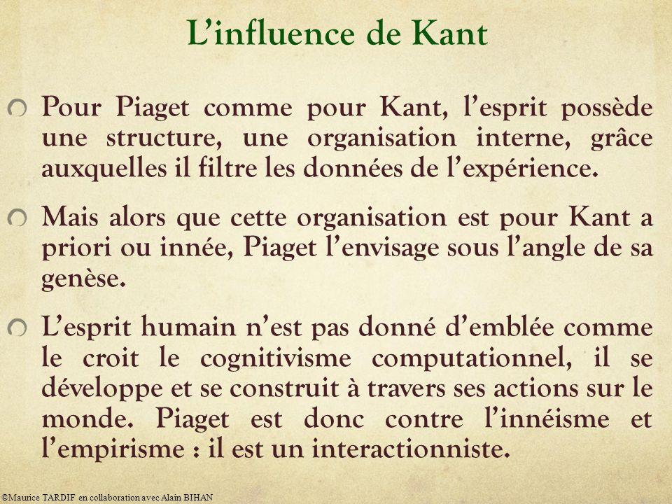 L'influence de Kant