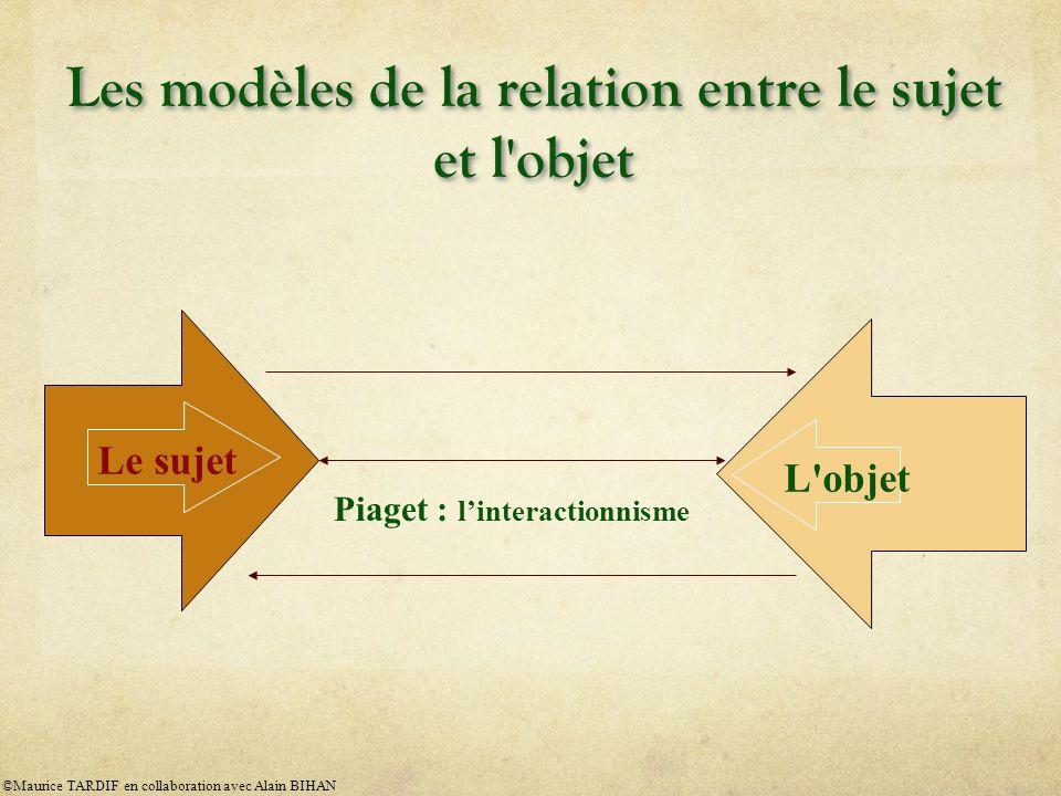 Les modèles de la relation entre le sujet et l objet