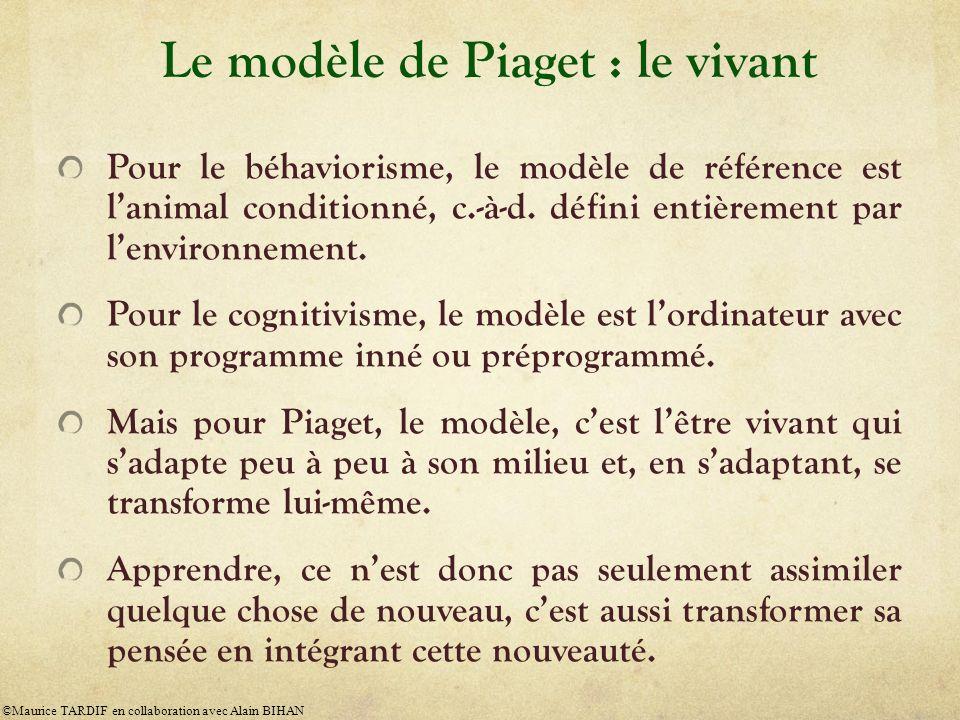 Le modèle de Piaget : le vivant