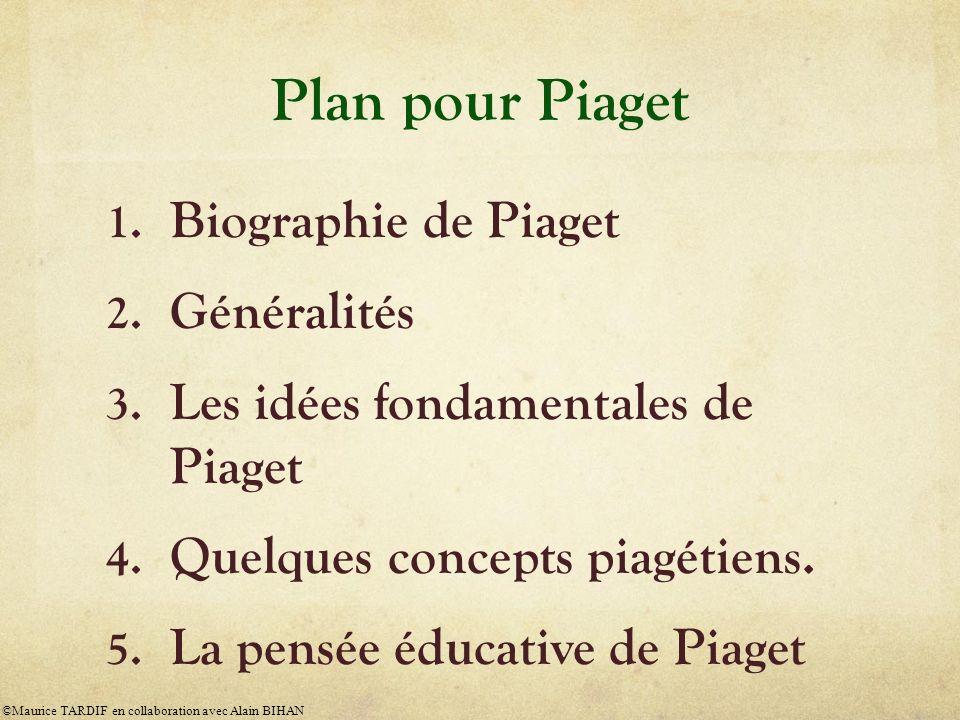 Plan pour Piaget Biographie de Piaget Généralités