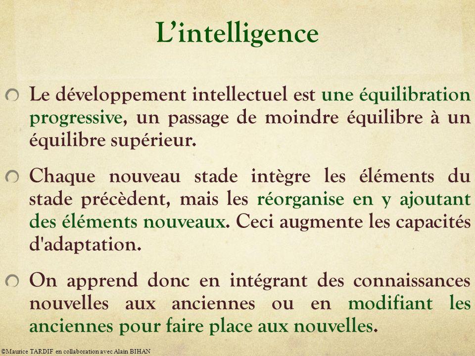 L'intelligence Le développement intellectuel est une équilibration progressive, un passage de moindre équilibre à un équilibre supérieur.