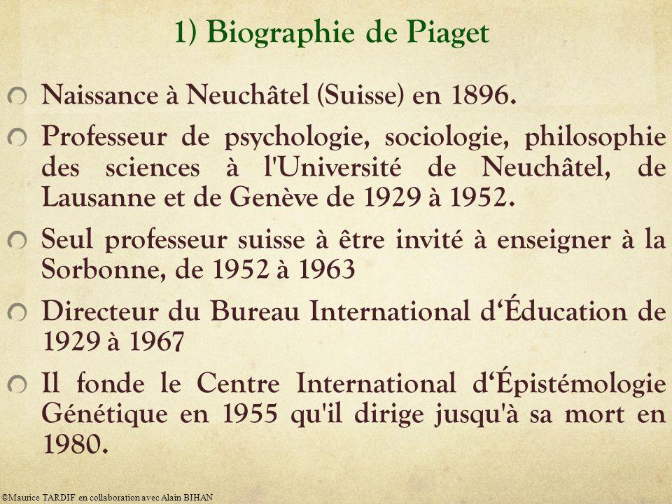 1) Biographie de Piaget Naissance à Neuchâtel (Suisse) en 1896.
