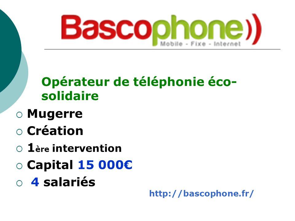 Opérateur de téléphonie éco-solidaire