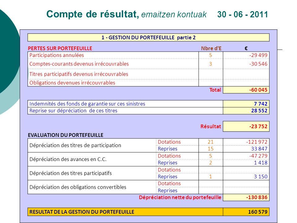 Compte de résultat, emaitzen kontuak 30 - 06 - 2011