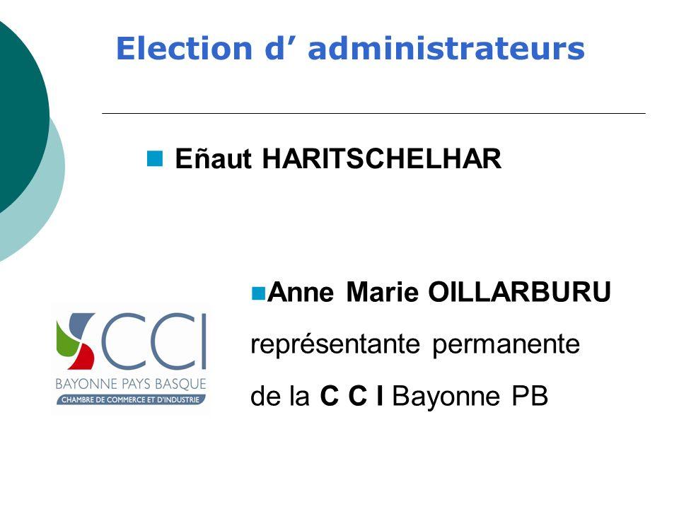 Election d' administrateurs