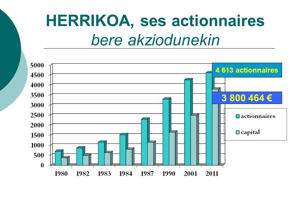 HERRIKOA, ses actionnaires bere akziodunekin