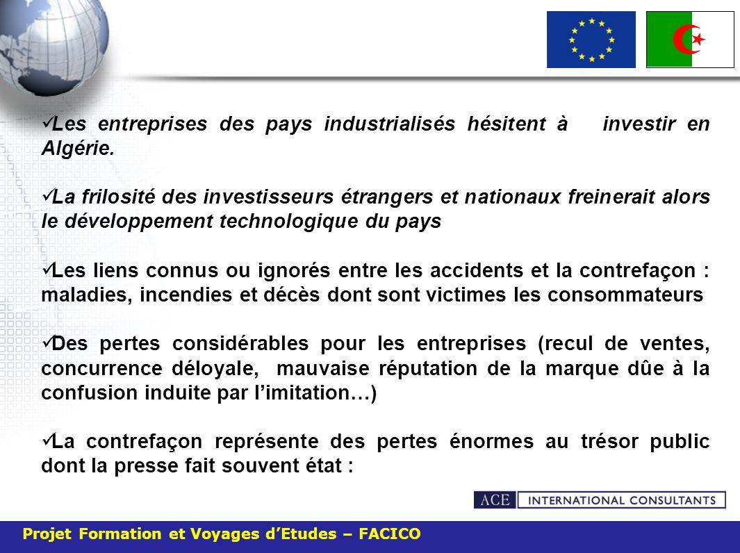 Les entreprises des pays industrialisés hésitent à investir en Algérie.