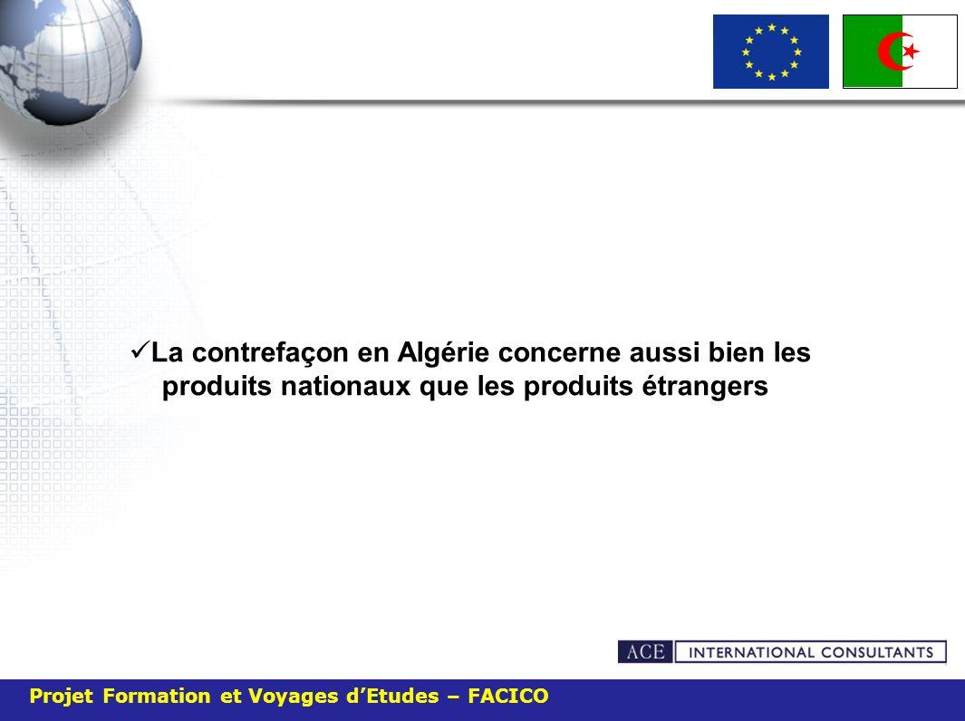La contrefaçon en Algérie concerne aussi bien les