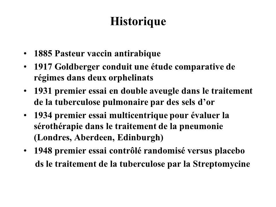 Historique 1885 Pasteur vaccin antirabique