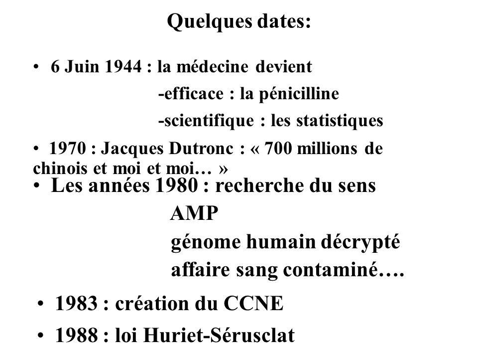 Les années 1980 : recherche du sens AMP génome humain décrypté