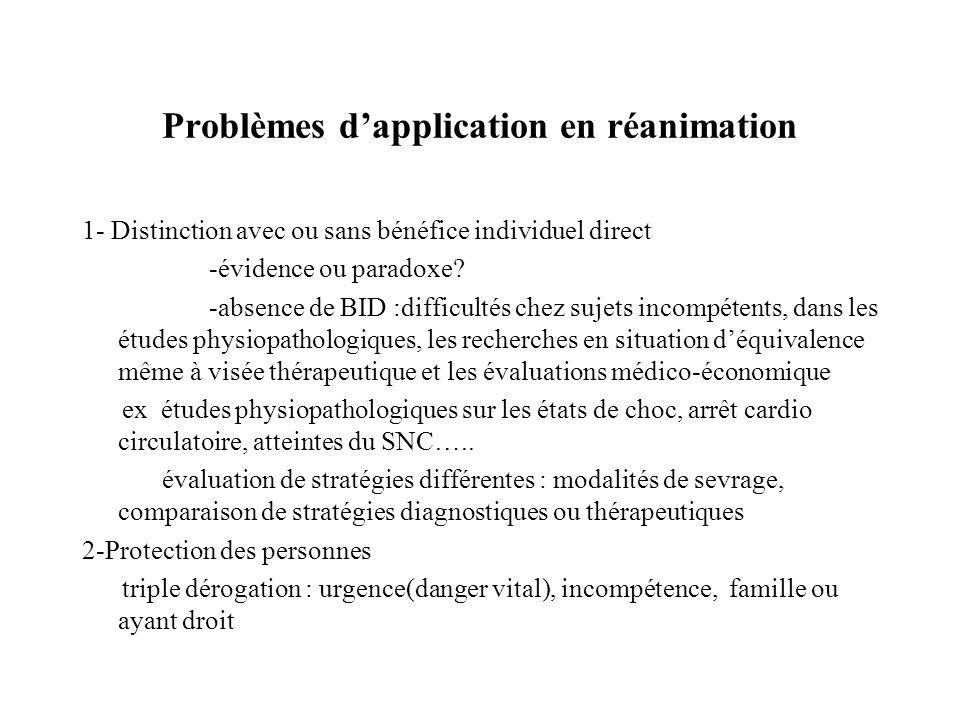 Problèmes d'application en réanimation
