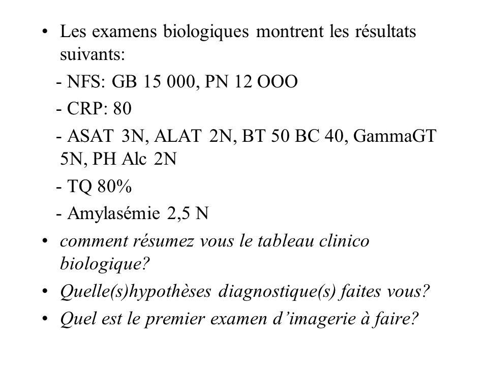 Les examens biologiques montrent les résultats suivants: