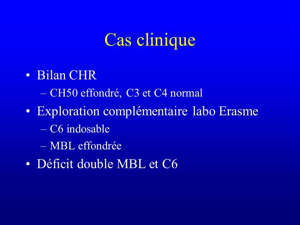 Cas clinique Bilan CHR Exploration complémentaire labo Erasme