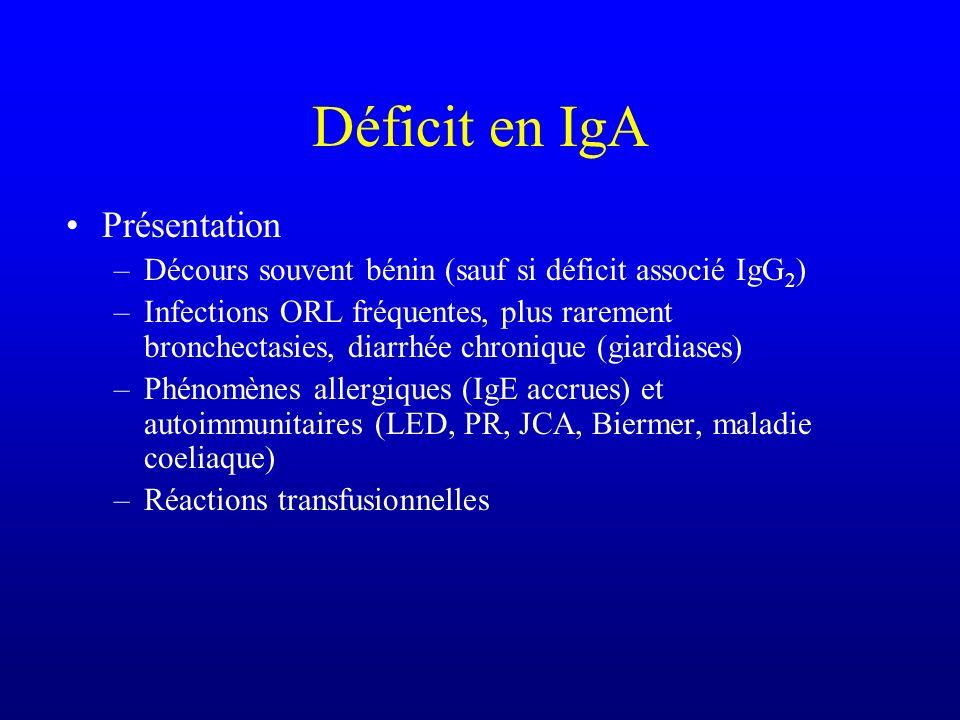 Déficit en IgA Présentation