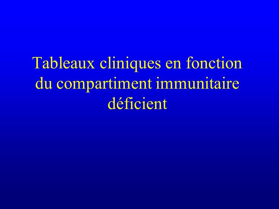 Tableaux cliniques en fonction du compartiment immunitaire déficient