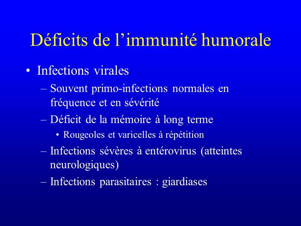 Déficits de l'immunité humorale