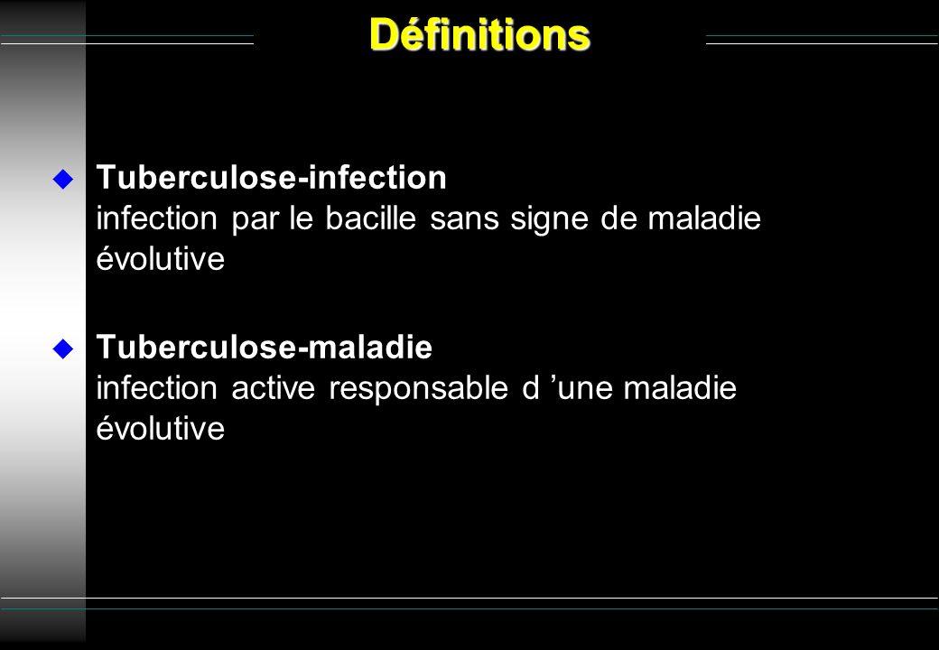 Définitions Tuberculose-infection infection par le bacille sans signe de maladie évolutive.