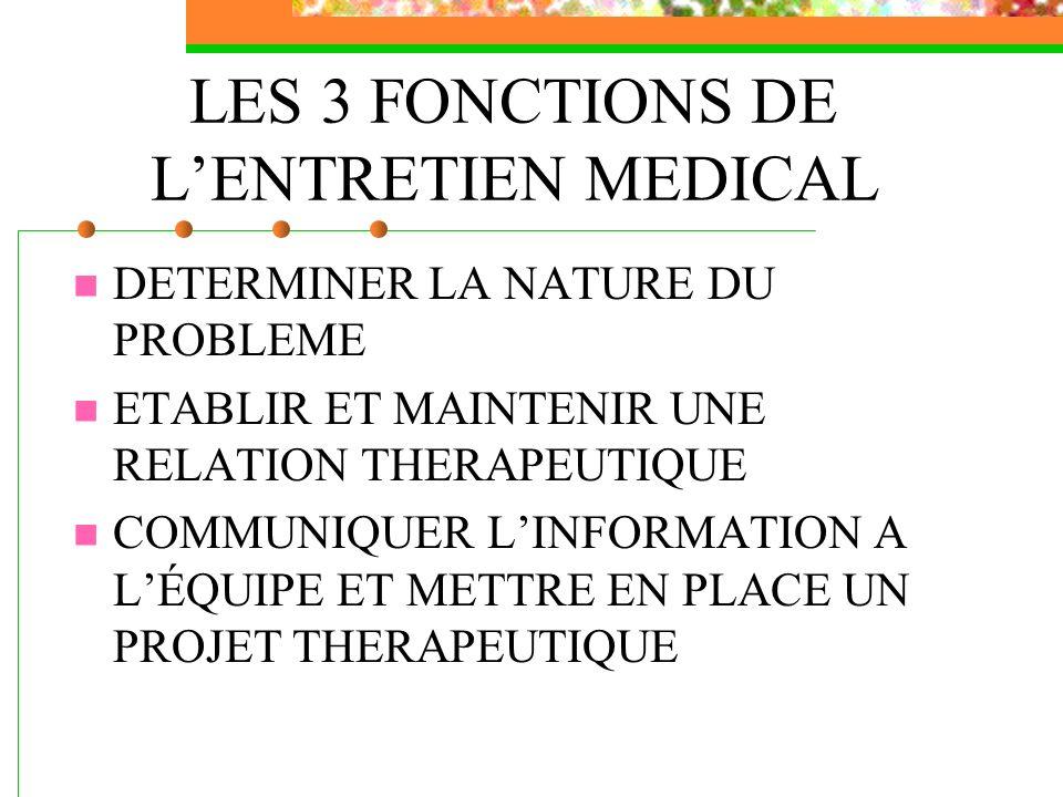 LES 3 FONCTIONS DE L'ENTRETIEN MEDICAL